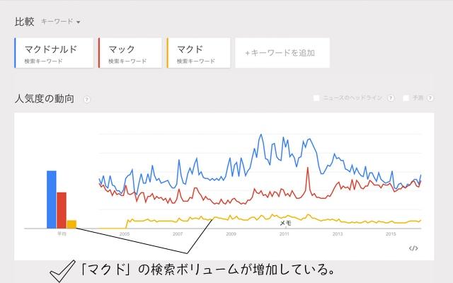 google-trends-11