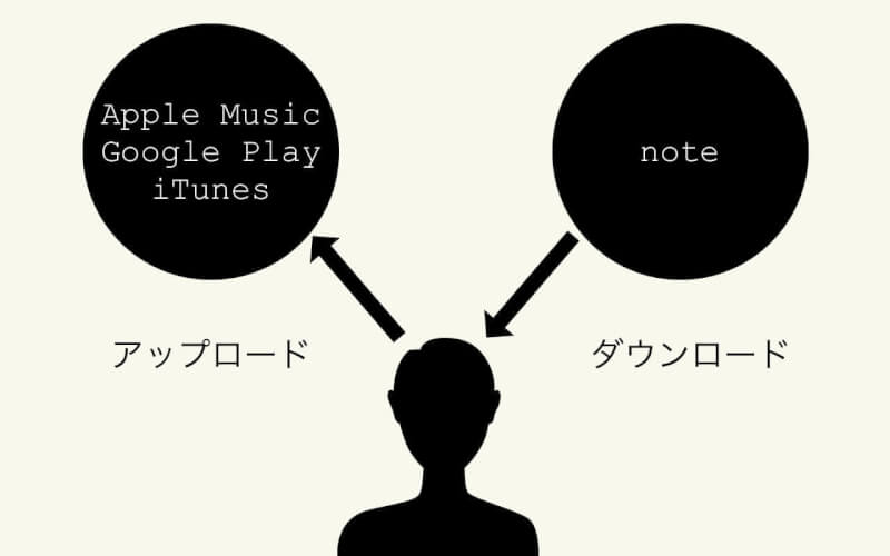 note-music-8