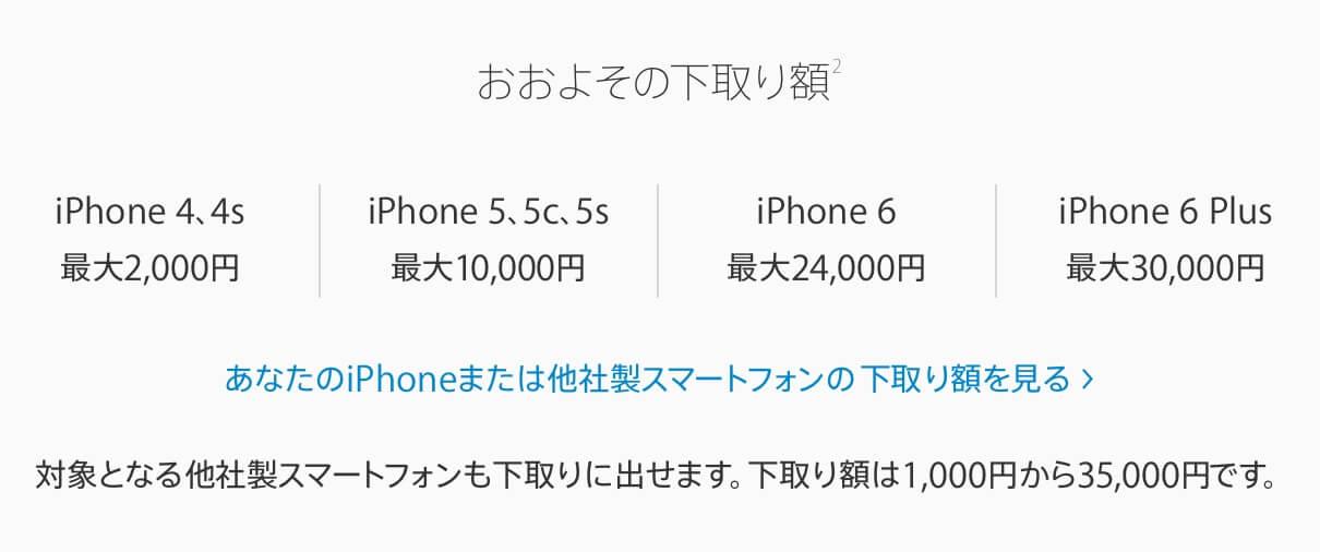 iphone-shitadori-2